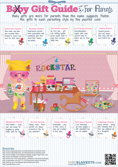 Baby Gifts For The Parents : Baby gift guide for parents infographic